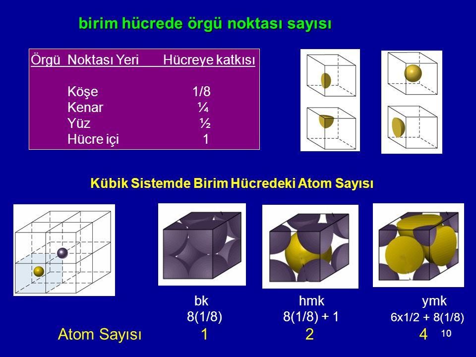 10 bk hmk ymk 8(1/8) 8(1/8) + 1 6x1/2 + 8(1/8) Atom Sayısı 1 2 4 birim hücrede örgü noktası sayısı Örgü Noktası Yeri Hücreye katkısı Köşe 1/8 Kenar ¼ Yüz ½ Hücre içi 1 Kübik Sistemde Birim Hücredeki Atom Sayısı