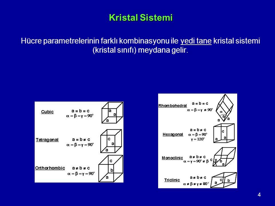 5 Kristal Örgüleri 14 farklı kristal örgüsüne Bravais Örgüleri adı verilir.