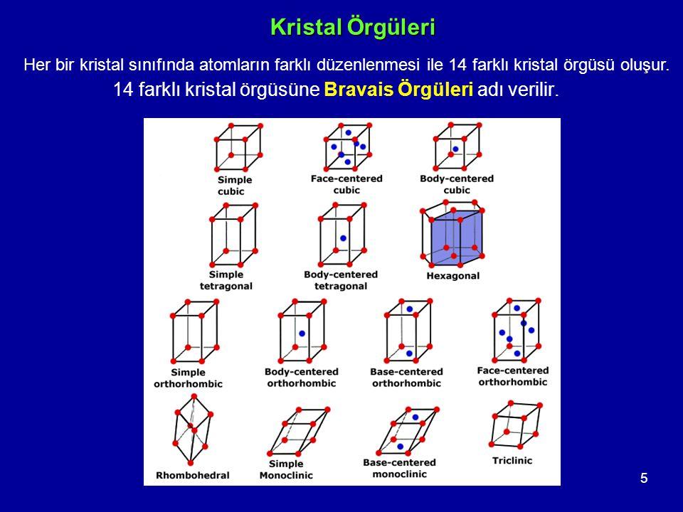 6 Koordinasyon Sayısı Atomun etrafındaki komşu atom sayısı Atomların 2D- istiflenmesi Sıkışık İstiflenme KS : 6 Basit istiflenme KS : 4 Atomların 3D- sıkışık istiflenmesi hsi ksi hsi : hekzagonal sıkışık istiflenme ABABAB…………KS: 12 ksi: kübik sıkışık istiflenme ABCABCABC……..KS:12