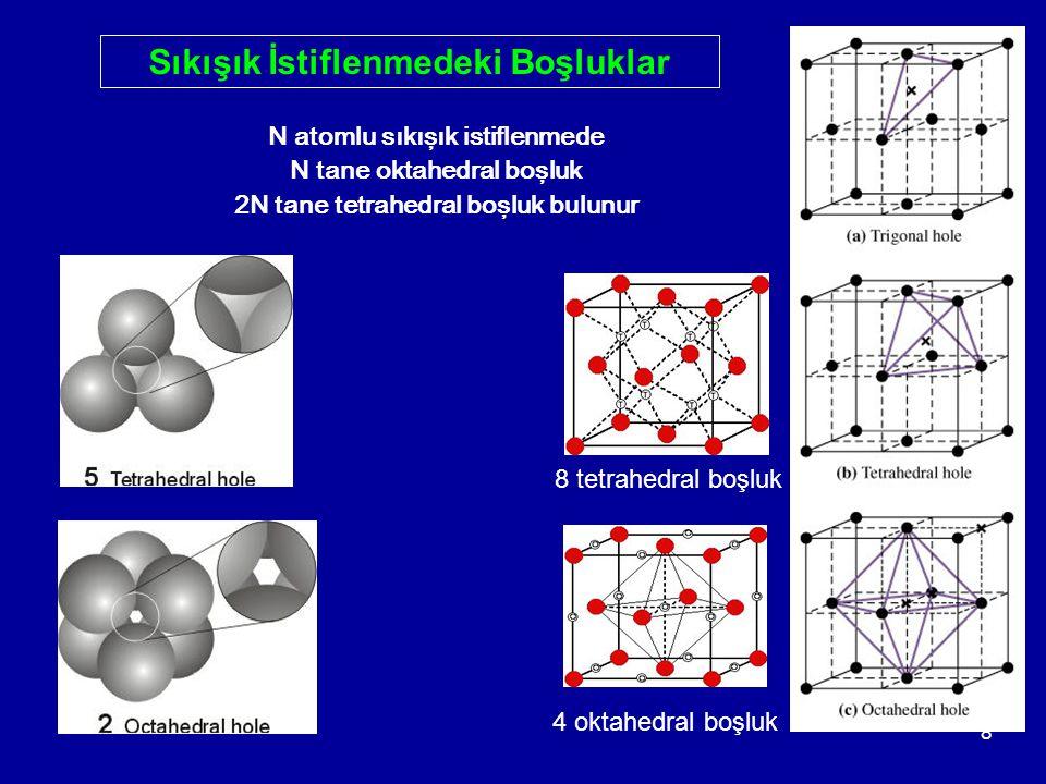 9 Polonyum (Po) Fe, V, Cr, Mo, W CN = 6 CN = 8 CN = 12 Kübik Kristal Sistemi Basit Küp (bk) Yüzey merkezli küp (ymk) Hacim merkezli küp (hmk)