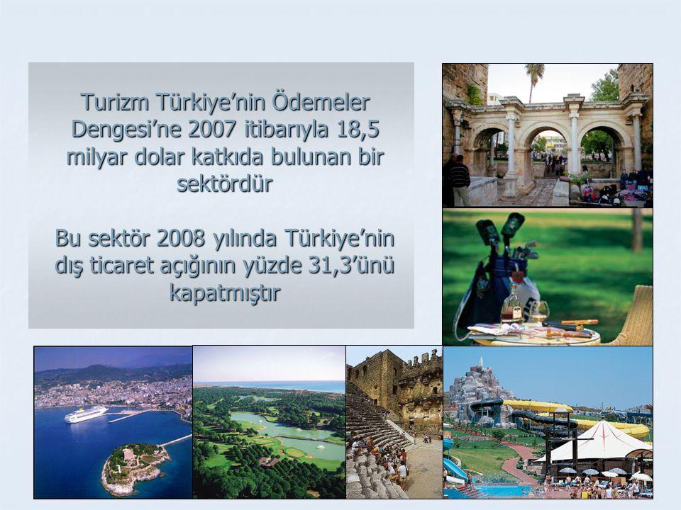 Turizm Türkiye'nin Ödemeler Dengesi'ne 2007 itibarıyla 18,5 milyar dolar katkıda bulunan bir sektördür Bu sektör 2008 yılında Türkiye'nin dış ticaret açığının yüzde 31,3'ünü kapatmıştır