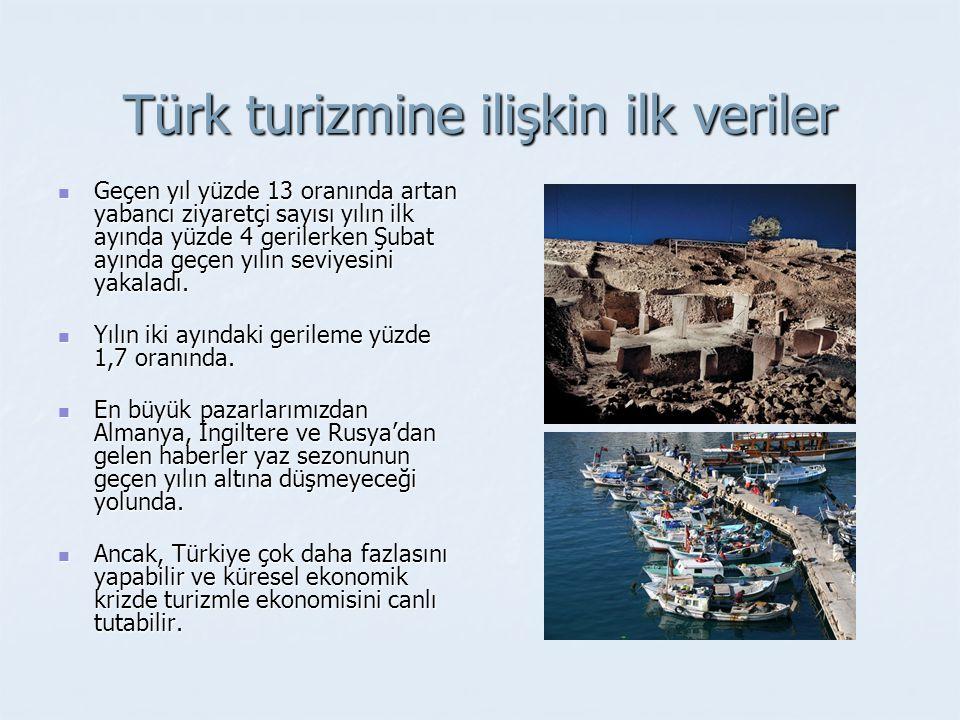 Türk turizmine ilişkin ilk veriler Geçen yıl yüzde 13 oranında artan yabancı ziyaretçi sayısı yılın ilk ayında yüzde 4 gerilerken Şubat ayında geçen yılın seviyesini yakaladı.