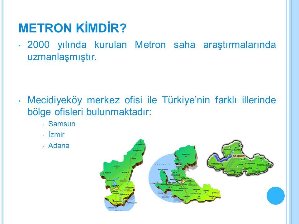 METRON KİMDİR? 2000 yılında kurulan Metron saha araştırmalarında uzmanlaşmıştır. Mecidiyeköy merkez ofisi ile Türkiye'nin farklı illerinde bölge ofisl