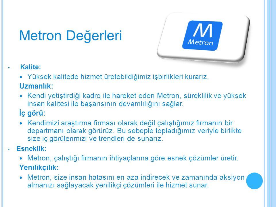 Metron Değerleri Kalite: Yüksek kalitede hizmet üretebildiğimiz işbirlikleri kurarız.
