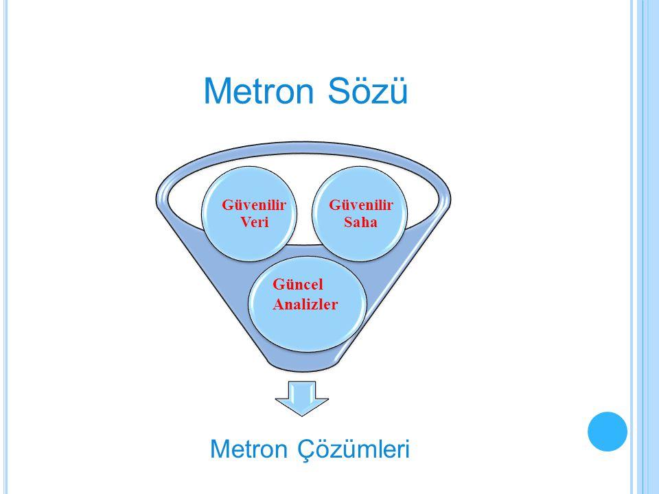 Metron Sözü Güvenilir Veri Güvenilir Saha Güncel Analizler Metron Çözümleri