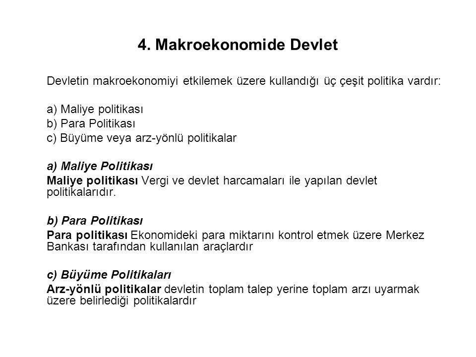 4. Makroekonomide Devlet Devletin makroekonomiyi etkilemek üzere kullandığı üç çeşit politika vardır: a) Maliye politikası b) Para Politikası c) Büyüm