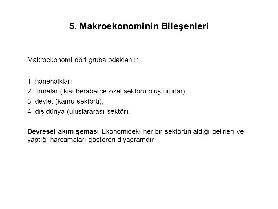 5.Makroekonominin Bileşenleri Makroekonomi dört gruba odaklanır: 1.