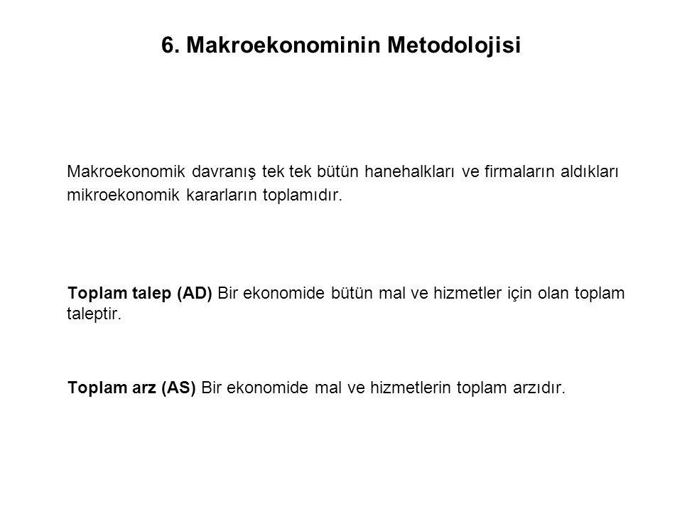 6. Makroekonominin Metodolojisi Makroekonomik davranış tek tek bütün hanehalkları ve firmaların aldıkları mikroekonomik kararların toplamıdır. Toplam