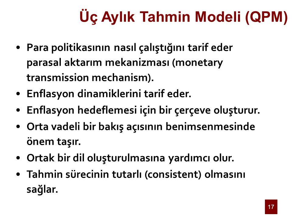 17 Üç Aylık Tahmin Modeli (QPM) Para politikasının nasıl çalıştığını tarif eder parasal aktarım mekanizması (monetary transmission mechanism). Enflasy