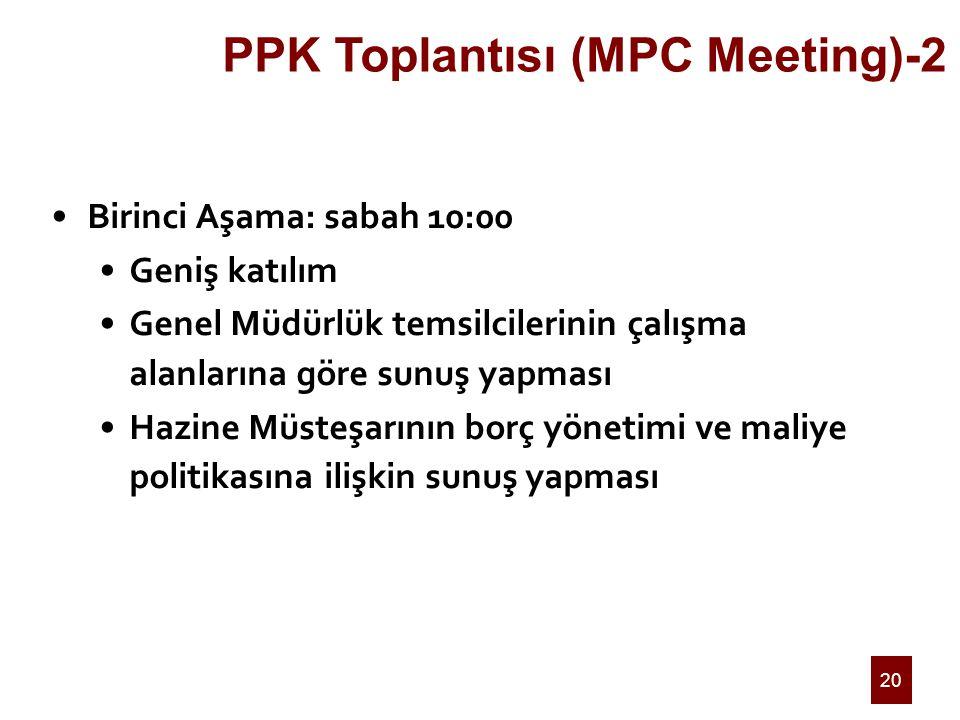20 PPK Toplantısı (MPC Meeting)-2 Birinci Aşama: sabah 10:00 Geniş katılım Genel Müdürlük temsilcilerinin çalışma alanlarına göre sunuş yapması Hazine Müsteşarının borç yönetimi ve maliye politikasına ilişkin sunuş yapması