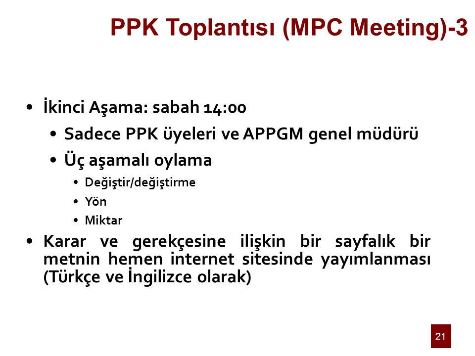 21 PPK Toplantısı (MPC Meeting)-3 İkinci Aşama: sabah 14:00 Sadece PPK üyeleri ve APPGM genel müdürü Üç aşamalı oylama Değiştir/değiştirme Yön Miktar Karar ve gerekçesine ilişkin bir sayfalık bir metnin hemen internet sitesinde yayımlanması (Türkçe ve İngilizce olarak)