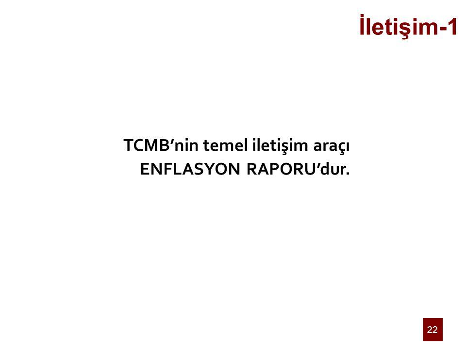 22 İletişim-1 TCMB'nin temel iletişim araçı ENFLASYON RAPORU'dur.