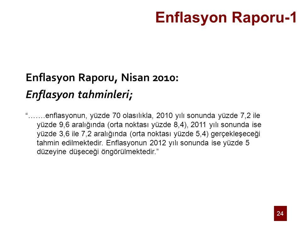 """24 Enflasyon Raporu-1 Enflasyon Raporu, Nisan 2010: Enflasyon tahminleri; """"…….enflasyonun, yüzde 70 olasılıkla, 2010 yılı sonunda yüzde 7,2 ile yüzde"""
