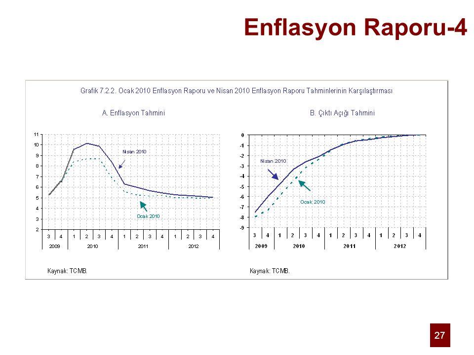 27 Enflasyon Raporu-4