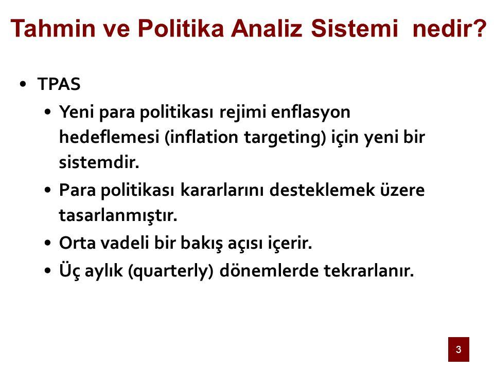 3 TPAS Yeni para politikası rejimi enflasyon hedeflemesi (inflation targeting) için yeni bir sistemdir. Para politikası kararlarını desteklemek üzere