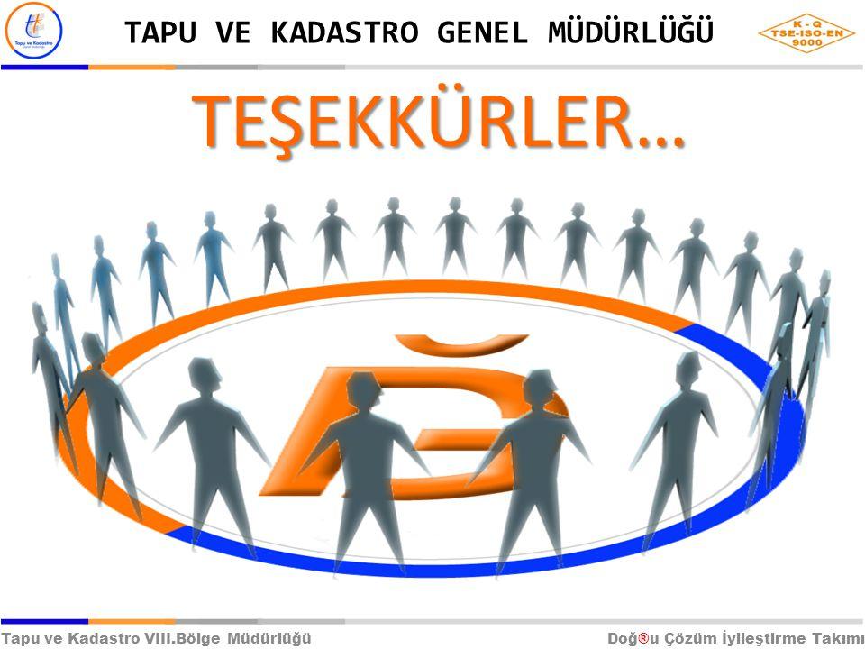 TEŞEKKÜRLER… Tapu ve Kadastro VIII.Bölge Müdürlüğü Doğ®u Çözüm İyileştirme Takımı TAPU VE KADASTRO GENEL MÜDÜRLÜĞÜ