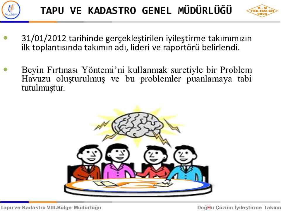31/01/2012 tarihinde gerçekleştirilen iyileştirme takımımızın ilk toplantısında takımın adı, lideri ve raportörü belirlendi. Beyin Fırtınası Yöntemi'n