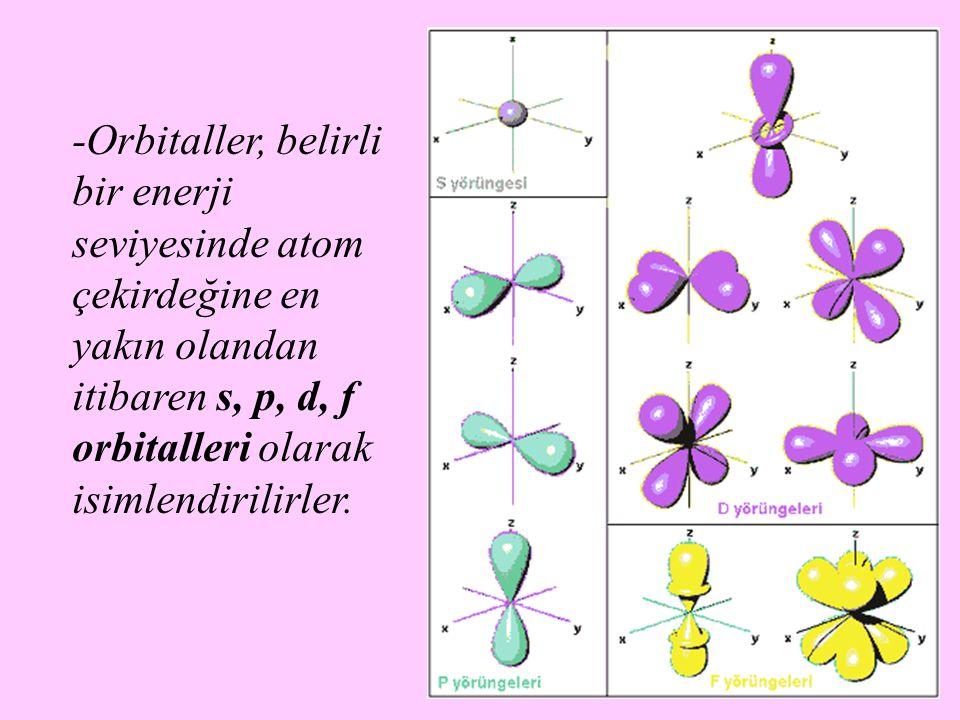 10 -Orbitaller, belirli bir enerji seviyesinde atom çekirdeğine en yakın olandan itibaren s, p, d, f orbitalleri olarak isimlendirilirler.