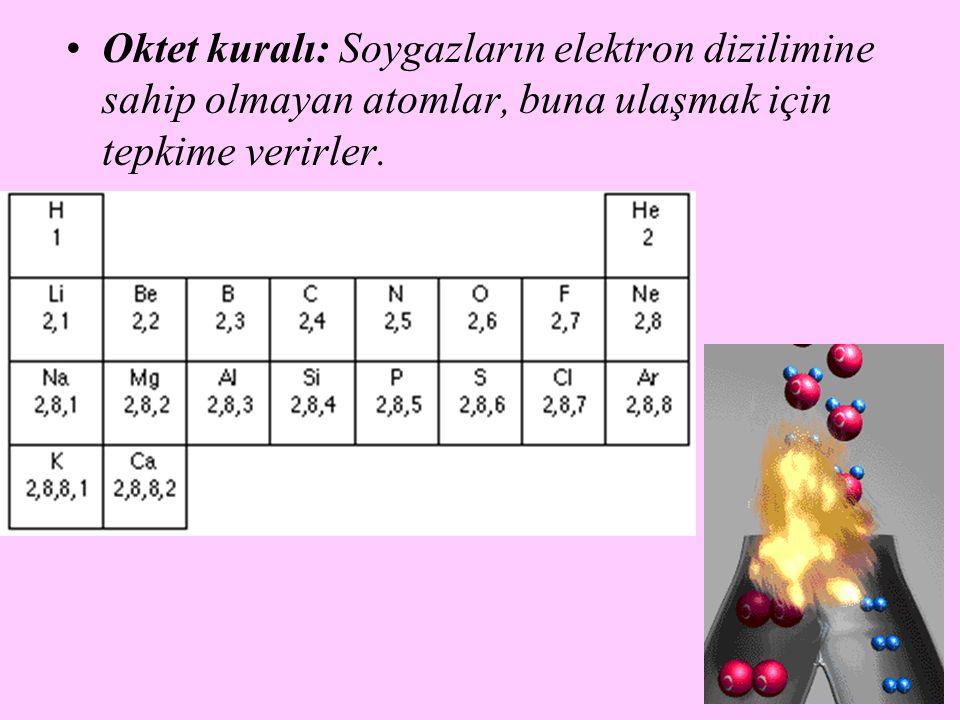 12 Oktet kuralı: Soygazların elektron dizilimine sahip olmayan atomlar, buna ulaşmak için tepkime verirler.