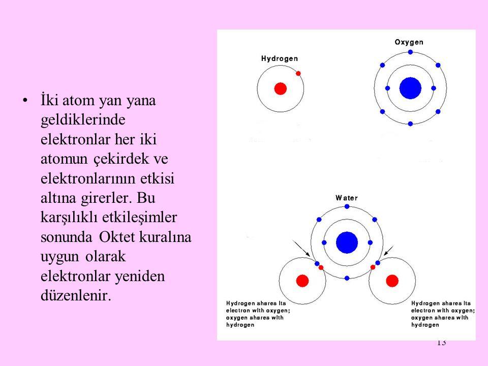 13 İki atom yan yana geldiklerinde elektronlar her iki atomun çekirdek ve elektronlarının etkisi altına girerler. Bu karşılıklı etkileşimler sonunda O