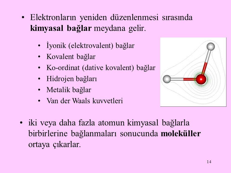 14 Elektronların yeniden düzenlenmesi sırasında kimyasal bağlar meydana gelir. İyonik (elektrovalent) bağlar Kovalent bağlar Ko-ordinat (dative kovale