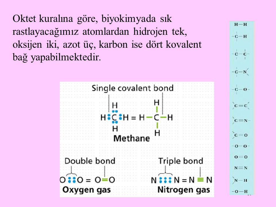 19 Oktet kuralına göre, biyokimyada sık rastlayacağımız atomlardan hidrojen tek, oksijen iki, azot üç, karbon ise dört kovalent bağ yapabilmektedir.