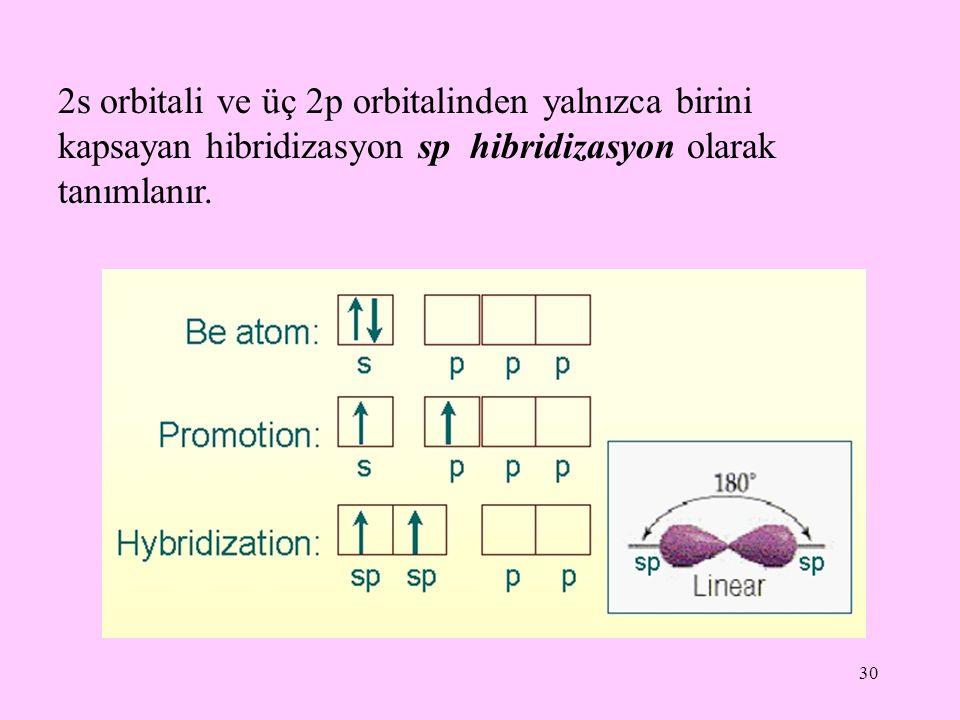 30 2s orbitali ve üç 2p orbitalinden yalnızca birini kapsayan hibridizasyon sp hibridizasyon olarak tanımlanır.
