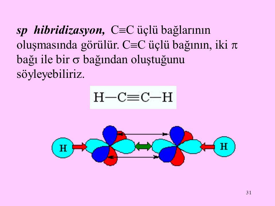 31 sp hibridizasyon, C  C üçlü bağlarının oluşmasında görülür. C  C üçlü bağının, iki  bağı ile bir  bağından oluştuğunu söyleyebiliriz.