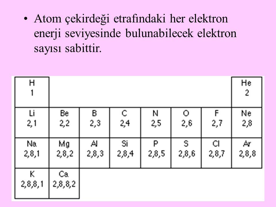 8 Atom çekirdeği etrafındaki her elektron enerji seviyesinde bulunabilecek elektron sayısı sabittir.