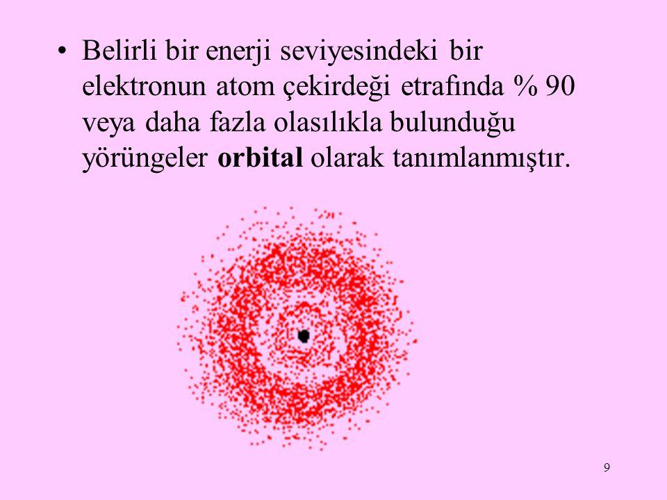9 Belirli bir enerji seviyesindeki bir elektronun atom çekirdeği etrafında % 90 veya daha fazla olasılıkla bulunduğu yörüngeler orbital olarak tanımla