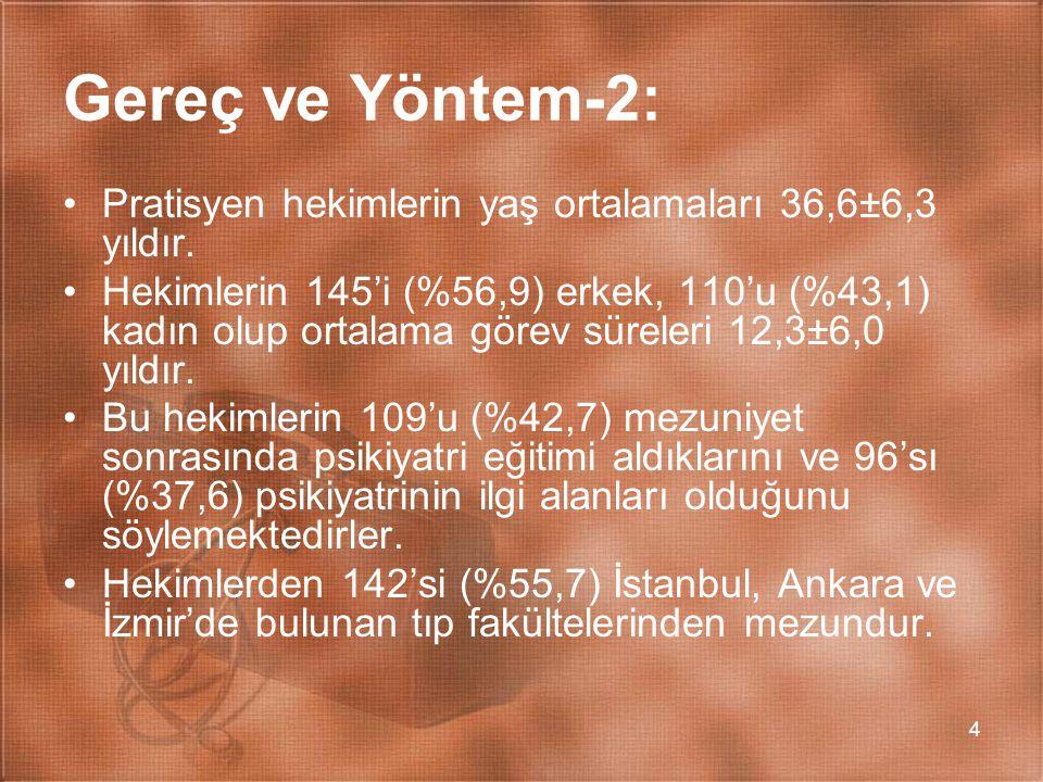 4 Gereç ve Yöntem-2: Pratisyen hekimlerin yaş ortalamaları 36,6±6,3 yıldır.