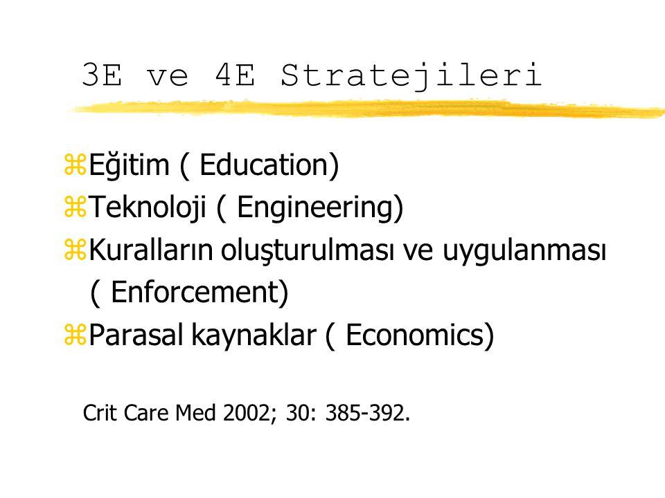 3E ve 4E Stratejileri zEğitim ( Education) zTeknoloji ( Engineering) zKuralların oluşturulması ve uygulanması ( Enforcement) zParasal kaynaklar ( Economics) Crit Care Med 2002; 30: 385-392.