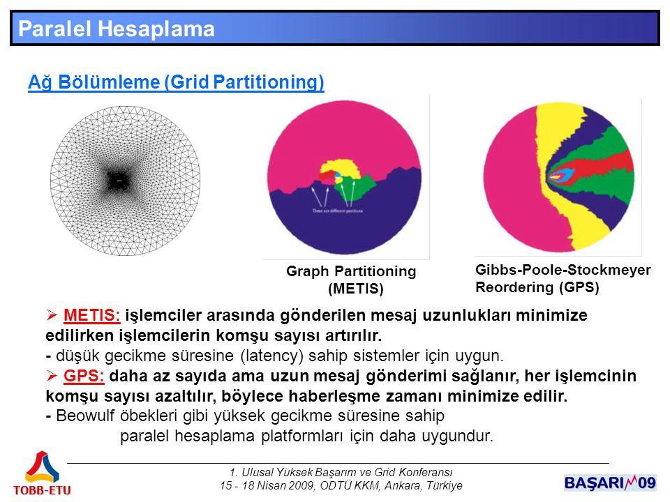 1. Ulusal Yüksek Başarım ve Grid Konferansı 15 - 18 Nisan 2009, ODTÜ KKM, Ankara, Türkiye TOBB-ETU Paralel Hesaplama Ağ Bölümleme (Grid Partitioning)
