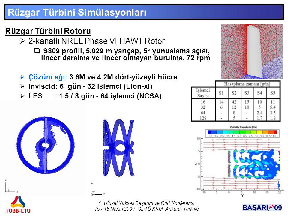1. Ulusal Yüksek Başarım ve Grid Konferansı 15 - 18 Nisan 2009, ODTÜ KKM, Ankara, Türkiye TOBB-ETU Rüzgar Türbini Simülasyonları Rüzgar Türbini Rotoru