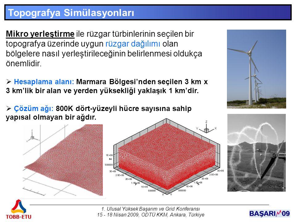 1. Ulusal Yüksek Başarım ve Grid Konferansı 15 - 18 Nisan 2009, ODTÜ KKM, Ankara, Türkiye TOBB-ETU Topografya Simülasyonları Mikro yerleştirme ile rüz