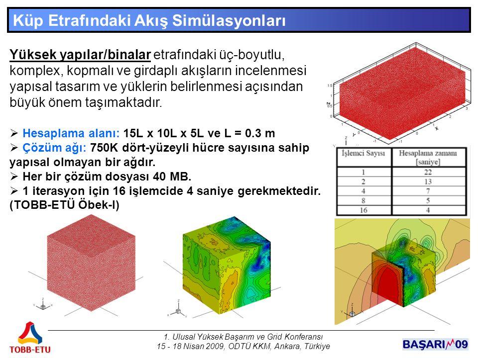 1. Ulusal Yüksek Başarım ve Grid Konferansı 15 - 18 Nisan 2009, ODTÜ KKM, Ankara, Türkiye TOBB-ETU Küp Etrafındaki Akış Simülasyonları Yüksek yapılar/