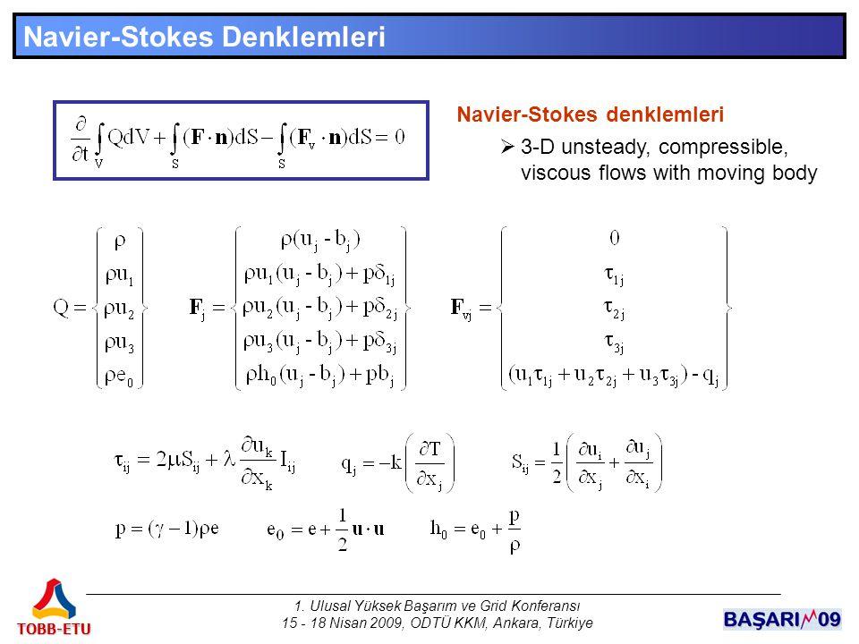 1. Ulusal Yüksek Başarım ve Grid Konferansı 15 - 18 Nisan 2009, ODTÜ KKM, Ankara, Türkiye TOBB-ETU Navier-Stokes Denklemleri Navier-Stokes denklemleri