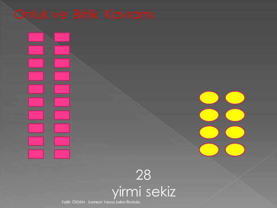 28 yirmi sekiz Onluk ve Birlik Kavramı Fatih ÖZDEN Samsun Yavuz Selim İlkokulu