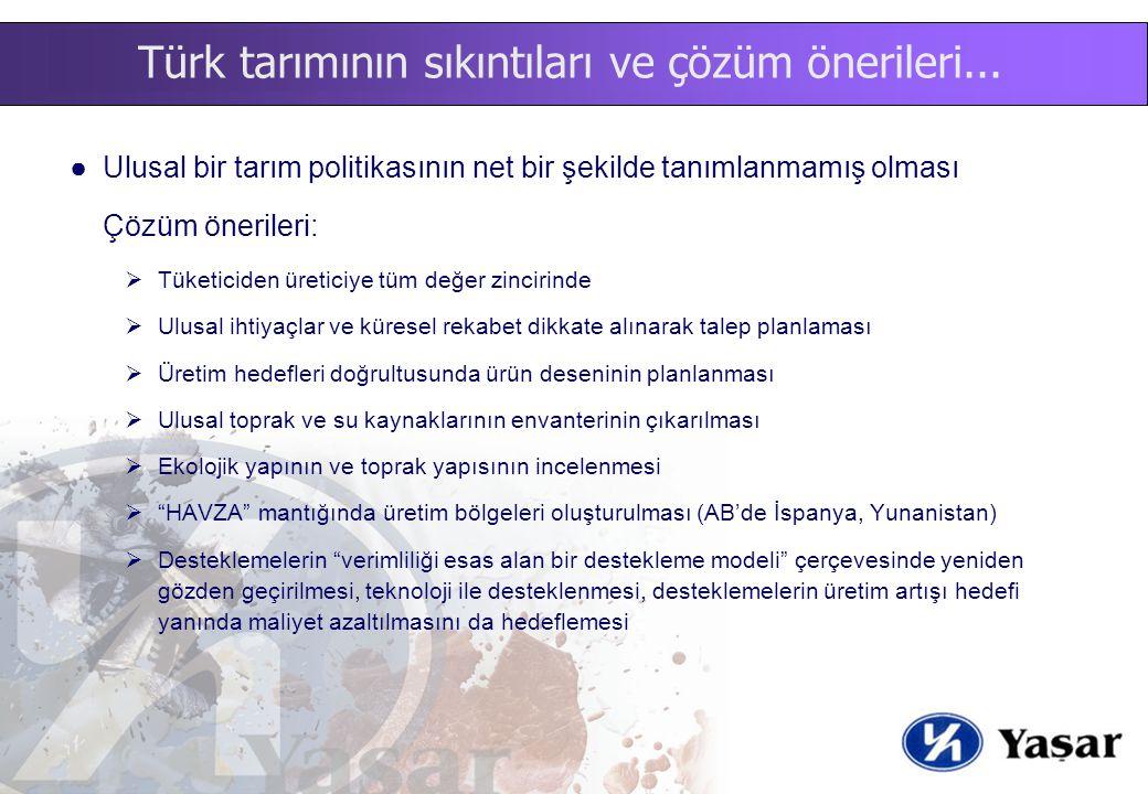 Türk tarımının sıkıntıları ve çözüm önerileri... ●Ulusal bir tarım politikasının net bir şekilde tanımlanmamış olması Çözüm önerileri:  Tüketiciden ü