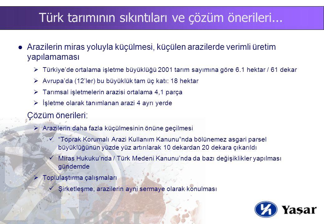Türk tarımının sıkıntıları ve çözüm önerileri... ●Arazilerin miras yoluyla küçülmesi, küçülen arazilerde verimli üretim yapılamaması  Türkiye'de orta