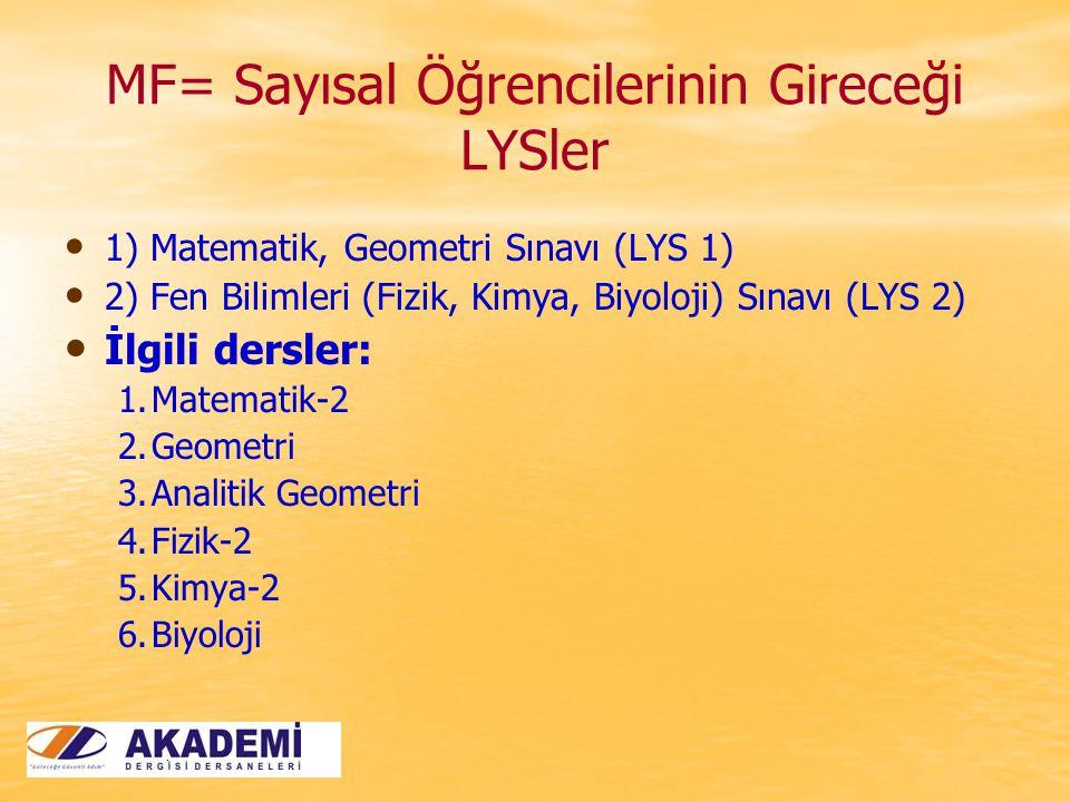MF= Sayısal Öğrencilerinin Gireceği LYSler 1) Matematik, Geometri Sınavı (LYS 1) 2) Fen Bilimleri (Fizik, Kimya, Biyoloji) Sınavı (LYS 2) İlgili dersler: 1.