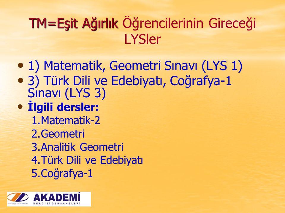 TM=Eşit Ağırlık TM=Eşit Ağırlık Öğrencilerinin Gireceği LYSler 1) Matematik, Geometri Sınavı (LYS 1) 3) Türk Dili ve Edebiyatı, Coğrafya-1 Sınavı (LYS