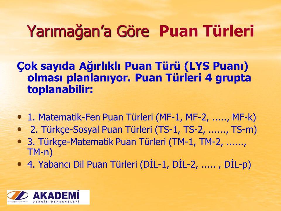Yarımağan'a Göre Yarımağan'a Göre Puan Türleri Çok sayıda Ağırlıklı Puan Türü (LYS Puanı) olması planlanıyor. Puan Türleri 4 grupta toplanabilir: 1. M