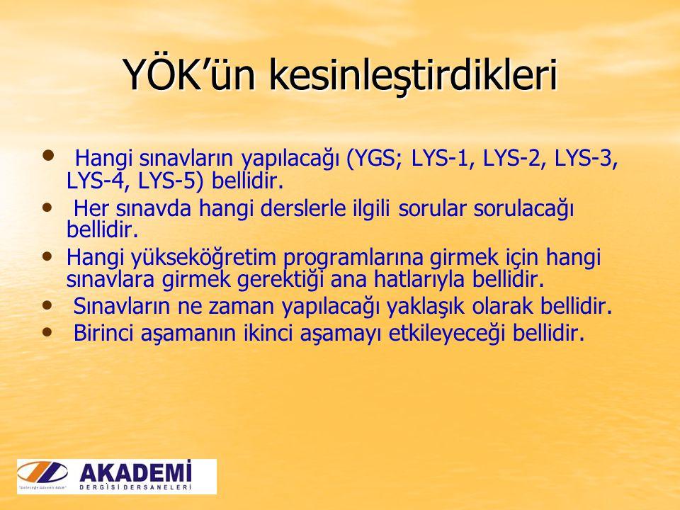 YÖK'ün kesinleştirdikleri Hangi sınavların yapılacağı (YGS; LYS-1, LYS-2, LYS-3, LYS-4, LYS-5) bellidir. Her sınavda hangi derslerle ilgili sorular so