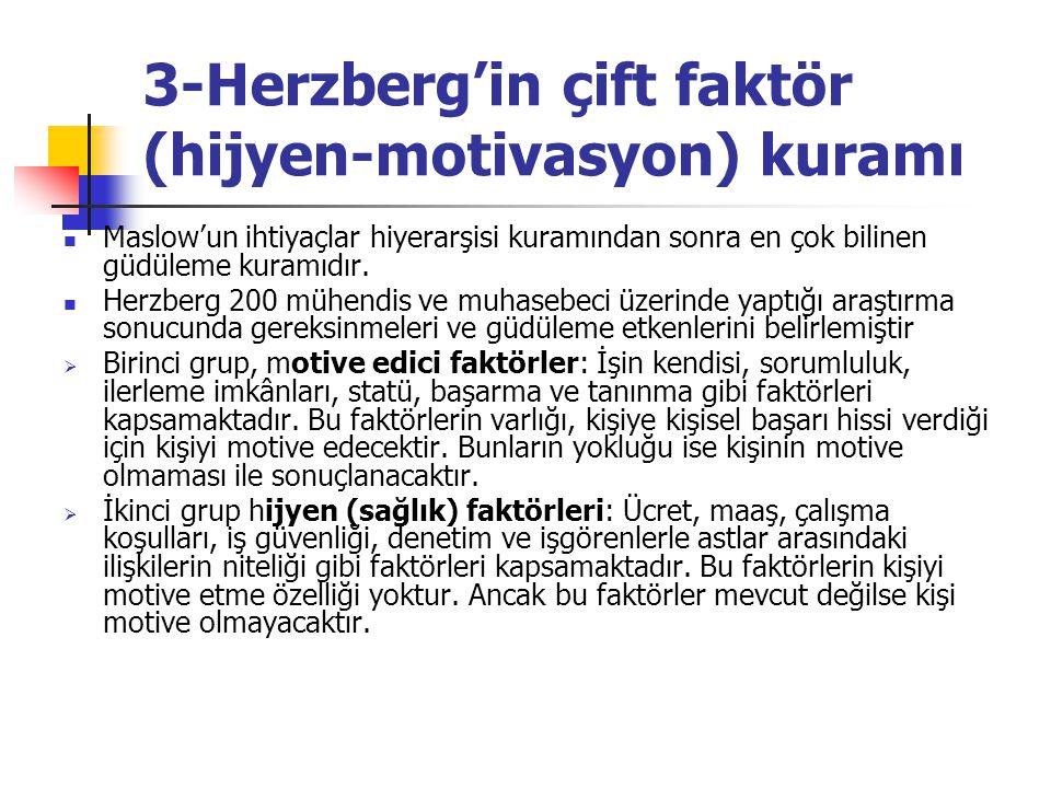 3-Herzberg'in çift faktör (hijyen-motivasyon) kuramı Maslow'un ihtiyaçlar hiyerarşisi kuramından sonra en çok bilinen güdüleme kuramıdır. Herzberg 200