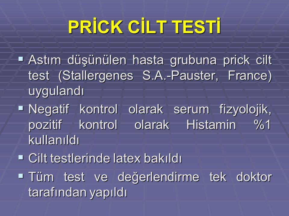  Testler 20 dakika sonra değerlendirildi  Testin pozitif sayılabilmesi için;  Pozitif kontrolunun olması  Latex 3 mm ürtiker oluşturması