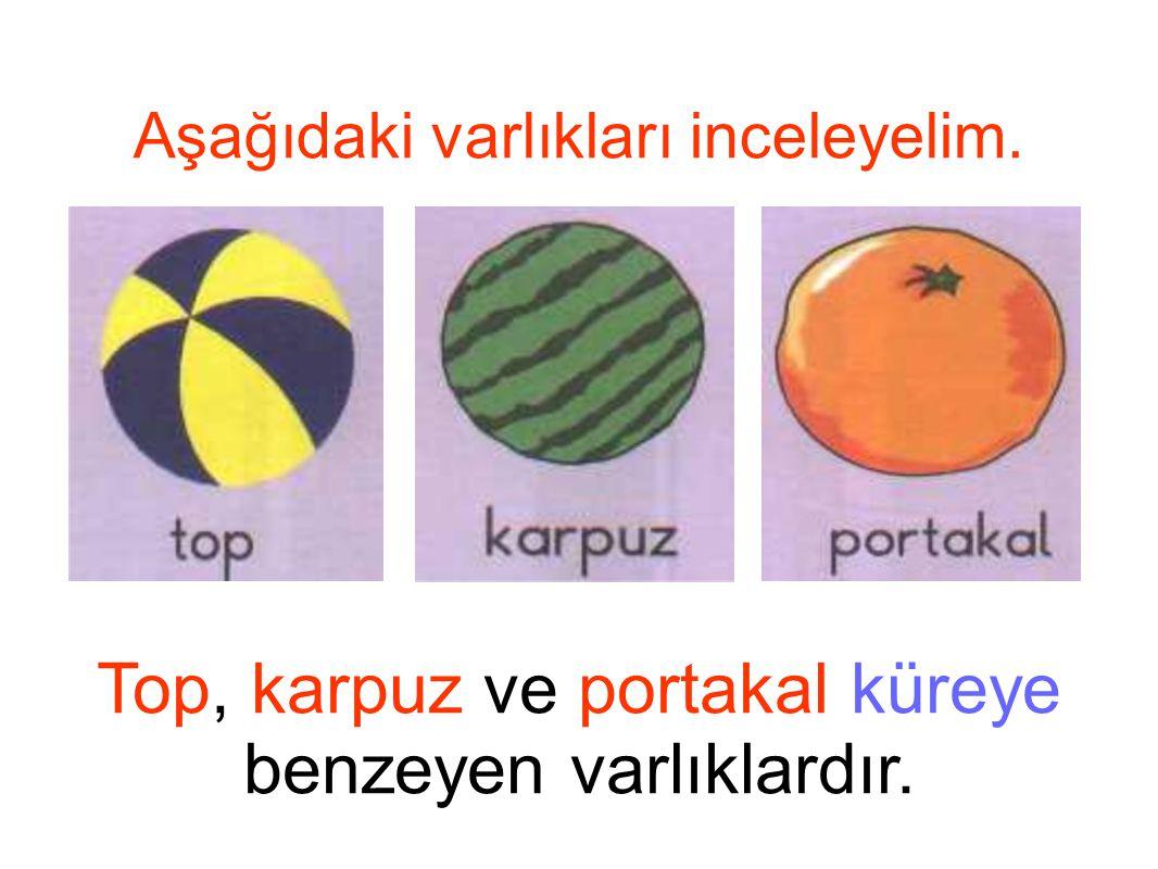 Aşağıdaki varlıkları inceleyelim. Top, karpuz ve portakal küreye benzeyen varlıklardır.
