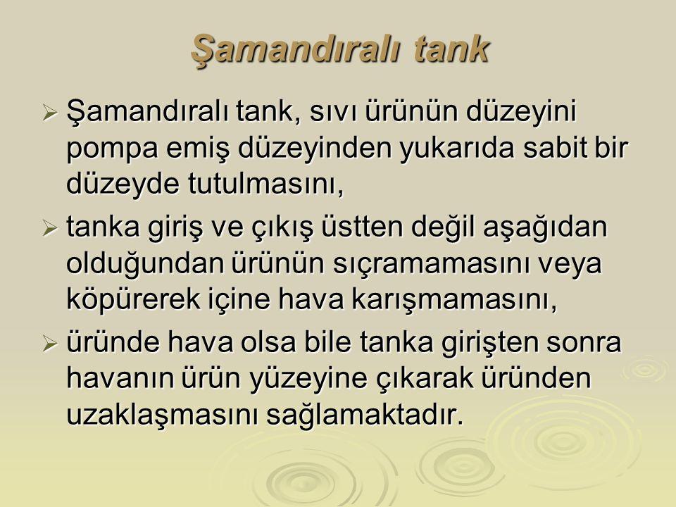 Şamandıralı tank  Şamandıralı tank, sıvı ürünün düzeyini pompa emiş düzeyinden yukarıda sabit bir düzeyde tutulmasını,  tanka giriş ve çıkış üstten
