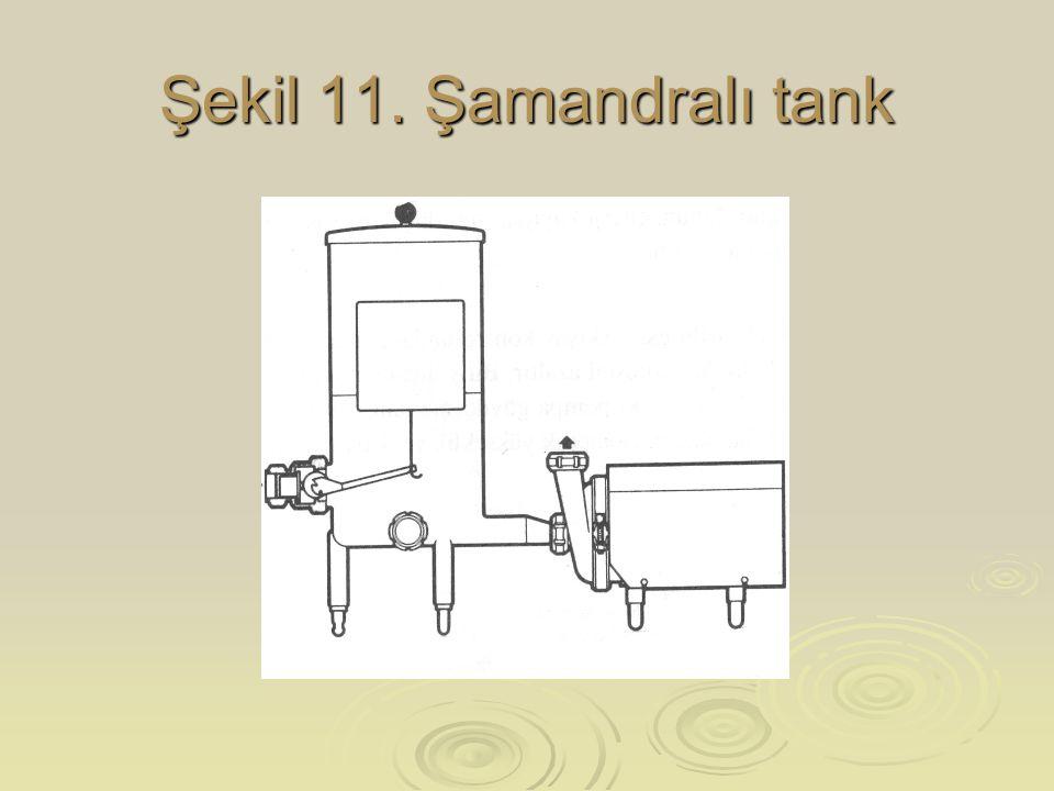 Şekil 11. Şamandralı tank