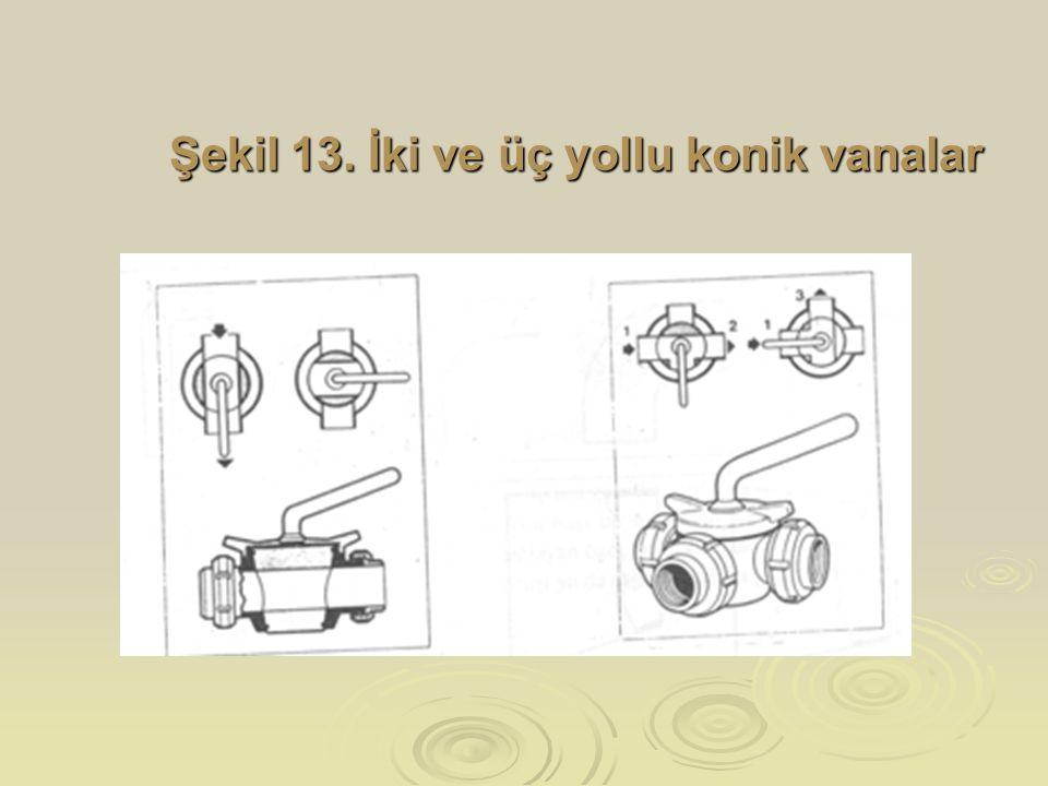 Şekil 13. İki ve üç yollu konik vanalar